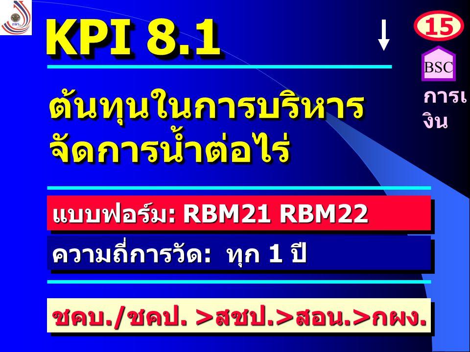 KPI 8.1 15 การเ งิน ต้นทุนในการบริหาร จัดการน้ำต่อไร่ ความถี่การวัด: ทุก 1 ปี แบบฟอร์ม: RBM21 RBM22 BSC ชคบ./ชคป. >สชป.>สอน.>กผง.