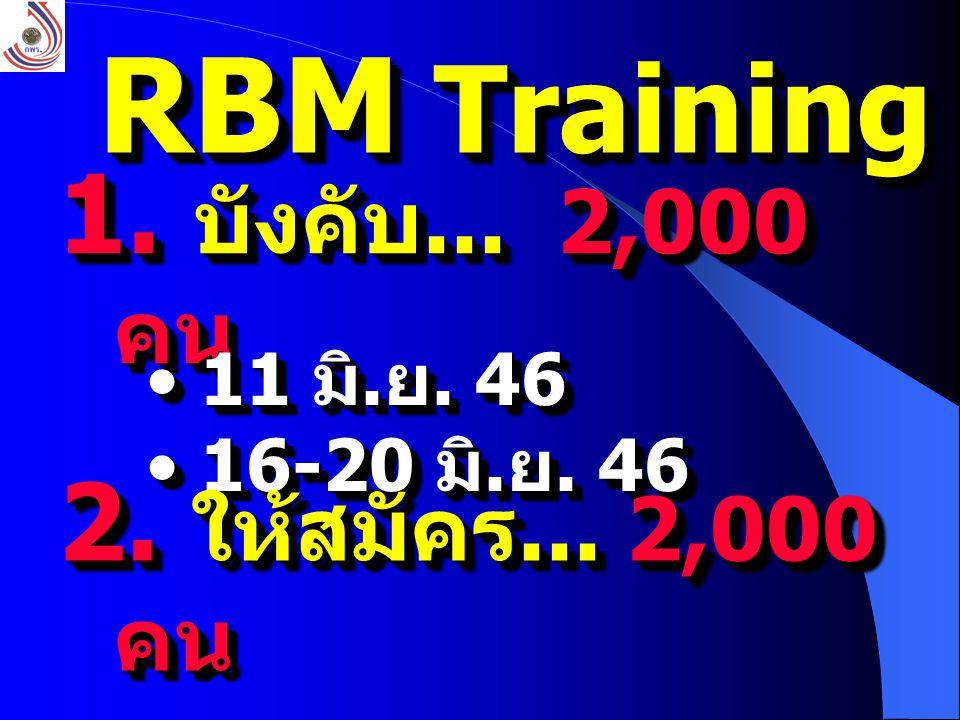 RBM Training 1. บังคับ... 2,000 คน 11 มิ.ย. 46 11 มิ.ย. 46 16-20 มิ.ย. 46 16-20 มิ.ย. 46 11 มิ.ย. 46 11 มิ.ย. 46 16-20 มิ.ย. 46 16-20 มิ.ย. 46 2. ให้ส