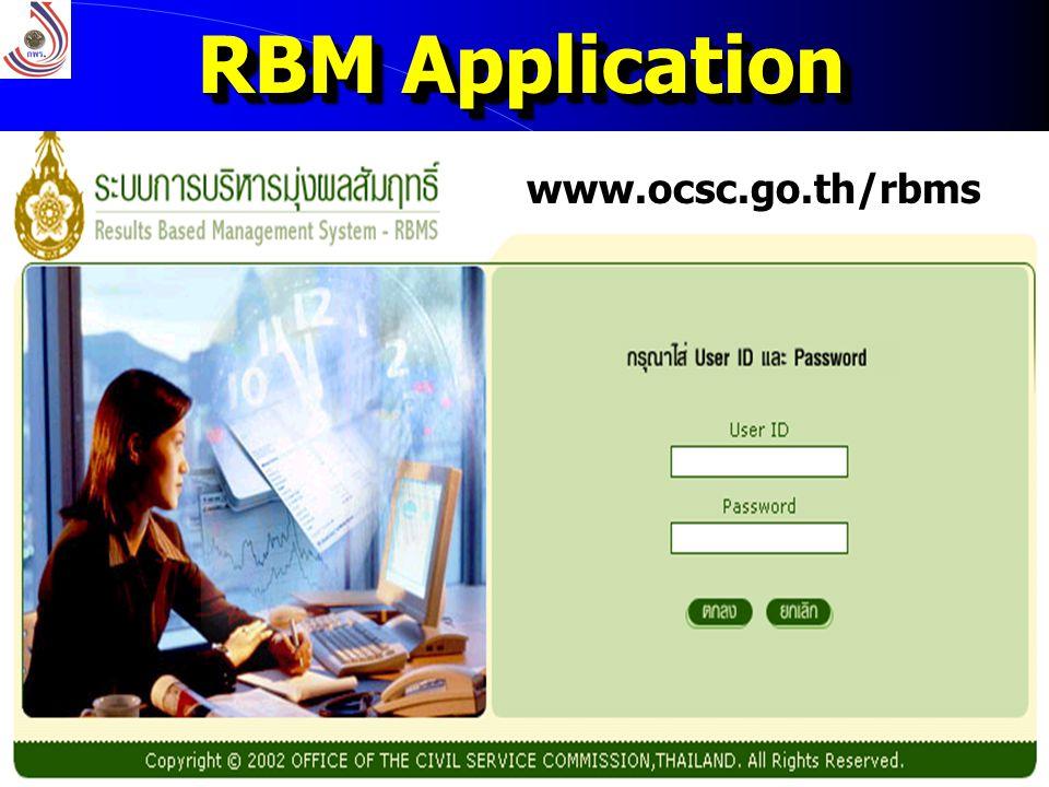 RBM Application www.ocsc.go.th/rbms