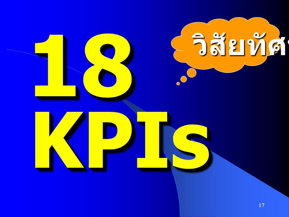 17 1818 KPIsKPIs วิสัยทัศน์