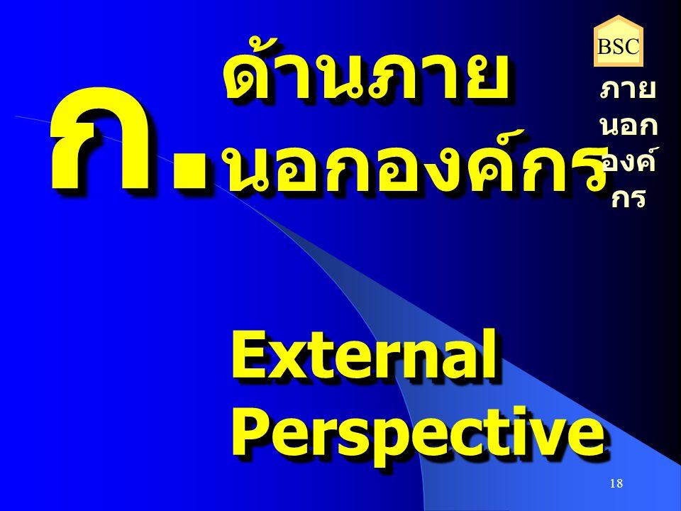 18 ก.ก.ก.ก. ก.ก.ก.ก. ด้านภายนอกองค์กรด้านภายนอกองค์กร ExternalPerspectiveExternalPerspective ภาย นอก องค์ กร BSC