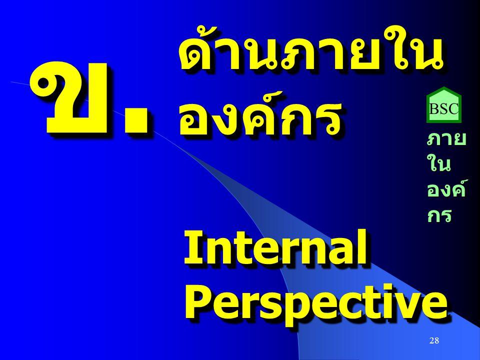 28 ข.ข.ข.ข. ข.ข.ข.ข. ด้านภายในองค์กรด้านภายในองค์กร InternalPerspectiveInternalPerspective ภาย ใน องค์ กร BSC