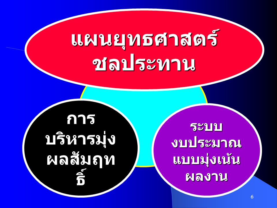 6 การ บริหารมุ่ง ผลสัมฤท ธิ์ ระบบ งบประมาณ แบบมุ่งเน้น ผลงาน แผนยุทธศาสตร์ ชลประทาน