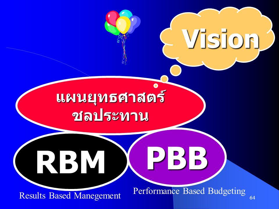 64 แผนยุทธศาสตร์ ชลประทาน Vision RBM PBB Performance Based Budgeting Results Based Manegement