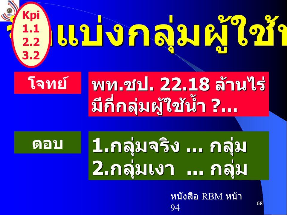 68 จัดแบ่งกลุ่มผู้ใช้น้ำ Kpi 1.1 2.2 3.2 พท.ชป. 22.18 ล้านไร่ มีกี่กลุ่มผู้ใช้น้ำ ?… โจทย์ 1.กลุ่มจริง... กลุ่ม 2.กลุ่มเงา... กลุ่ม ตอบ หนังสือ RBM หน