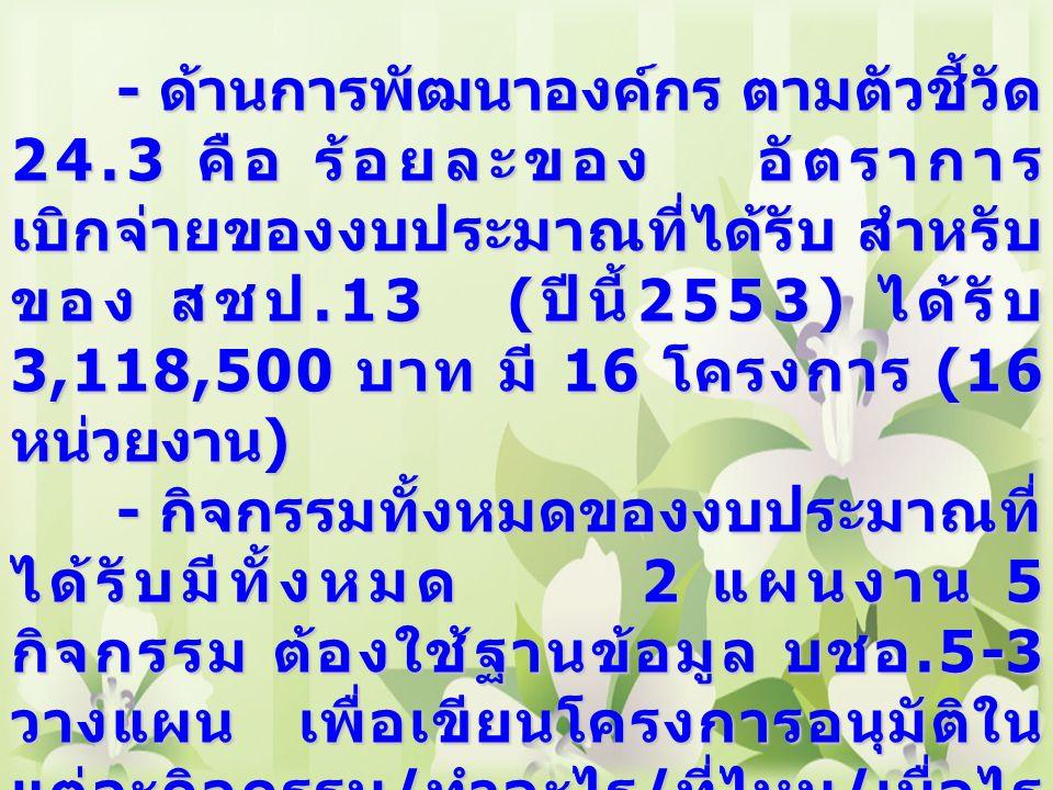 - ด้านการพัฒนาองค์กร ตามตัวชี้วัด 24.3 คือ ร้อยละของ อัตราการ เบิกจ่ายของงบประมาณที่ได้รับ สำหรับ ของ สชป.13 ( ปีนี้ 2553) ได้รับ 3,118,500 บาท มี 16