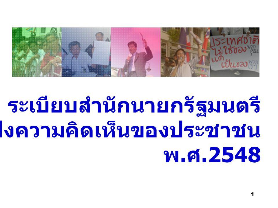 1 ระเบียบสำนักนายกรัฐมนตรี ว่าด้วยการรับฟังความคิดเห็นของประชาชน พ. ศ.2548