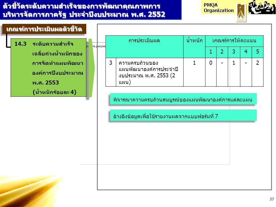 PMQA Organization 10 ตัวชี้วัดระดับความสำเร็จของการพัฒนาคุณภาพการ บริหารจัดการภาครัฐ ประจำปีงบประมาณ พ.ศ. 2552 การประเมินผลน้ำหนักเกณฑ์การให้คะแนน 123