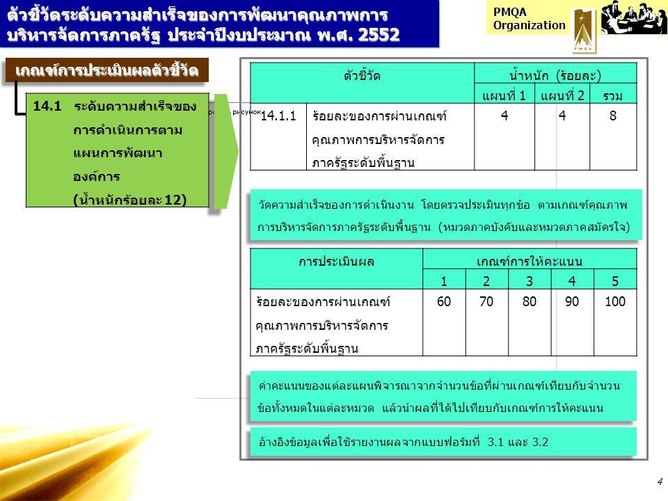 PMQA Organization 4 ตัวชี้วัดระดับความสำเร็จของการพัฒนาคุณภาพการ บริหารจัดการภาครัฐ ประจำปีงบประมาณ พ.ศ. 2552 ตัวชี้วัดน้ำหนัก (ร้อยละ) แผนที่ 1แผนที่