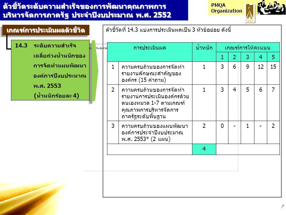 PMQA Organization 7 ตัวชี้วัดระดับความสำเร็จของการพัฒนาคุณภาพการ บริหารจัดการภาครัฐ ประจำปีงบประมาณ พ.ศ. 2552 เกณฑ์การประเมินผลตัวชี้วัดเกณฑ์การประเมิ
