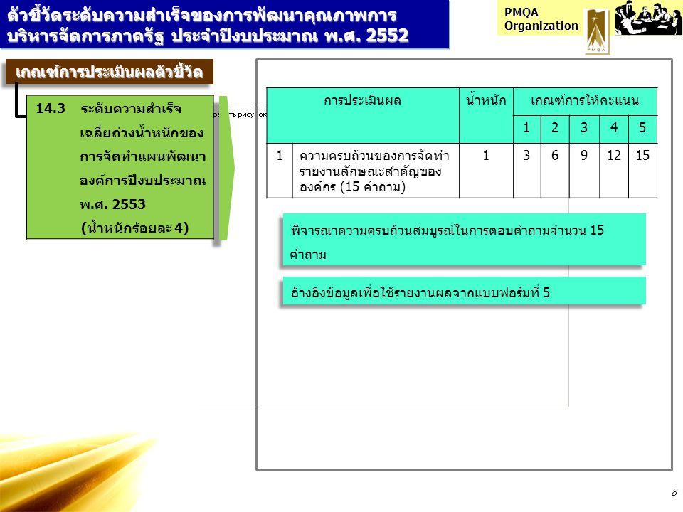 PMQA Organization 8 ตัวชี้วัดระดับความสำเร็จของการพัฒนาคุณภาพการ บริหารจัดการภาครัฐ ประจำปีงบประมาณ พ.ศ. 2552 การประเมินผลน้ำหนักเกณฑ์การให้คะแนน 1234