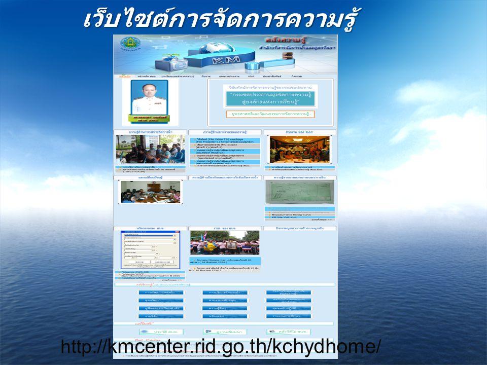 เว็บไซต์การจัดการความรู้ http:// kmcenter.rid.go.th/kchydhome /