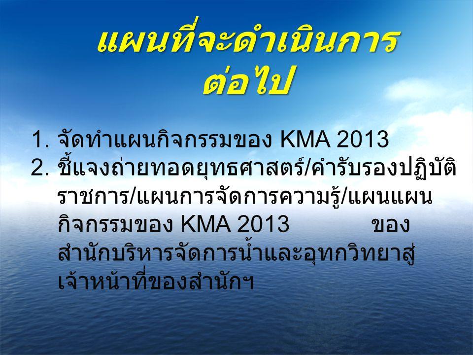 1.จัดทำแผนกิจกรรมของ KMA 2013 2.