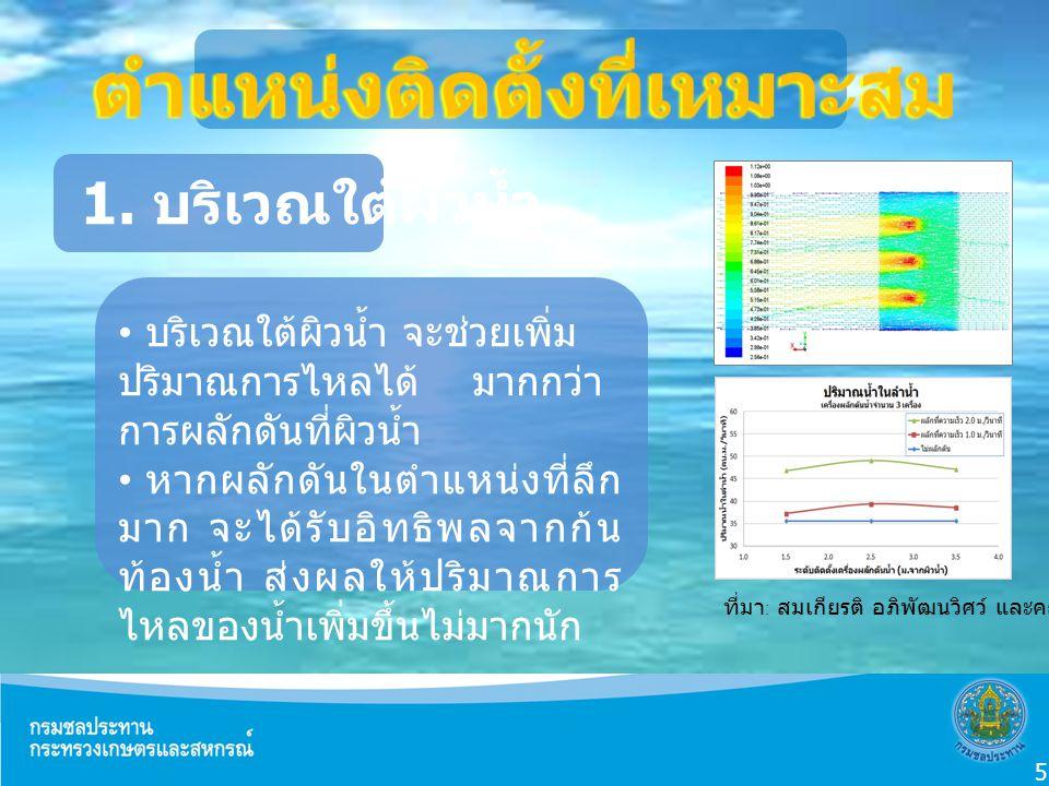 1. บริเวณใต้ผิวน้ำ บริเวณใต้ผิวน้ำ จะช่วยเพิ่ม ปริมาณการไหลได้ มากกว่า การผลักดันที่ผิวน้ำ หากผลักดันในตำแหน่งที่ลึก มาก จะได้รับอิทธิพลจากก้น ท้องน้ำ
