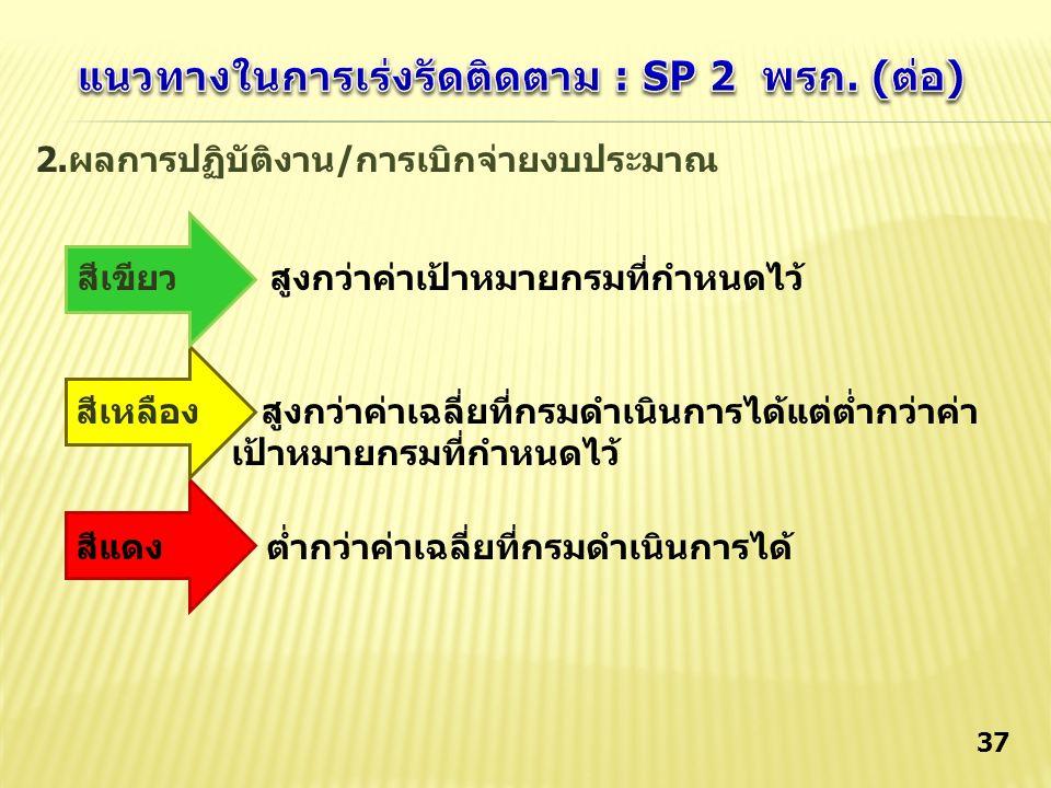 36 Step 2 การอนุมัติรับราคา อนุมัติรับราคา ภายใน 15 ต.ค.