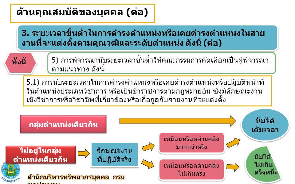 ด้านคุณสมบัติของบุคคล (ต่อ) 3. ระยะเวลาขั้นต่ำในการดำรงตำแหน่งหรือเคยดำรงตำแหน่งในสาย งานที่จะแต่งตั้งตามคุณวุฒิและระดับตำแหน่ง ดังนี้ (ต่อ) ทั้งนี้ 5