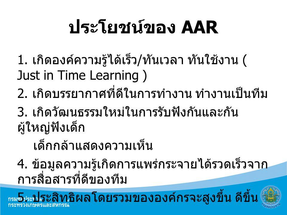 ประโยชน์ของ AAR 1. เกิดองค์ความรู้ได้เร็ว / ทันเวลา ทันใช้งาน ( Just in Time Learning ) 2. เกิดบรรยากาศที่ดีในการทำงาน ทำงานเป็นทีม 3. เกิดวัฒนธรรมใหม