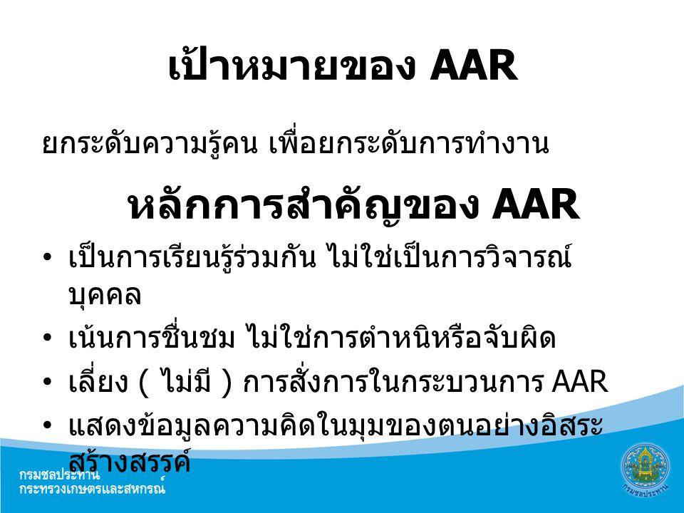 เป้าหมายของ AAR ยกระดับความรู้คน เพื่อยกระดับการทำงาน หลักการสำคัญของ AAR เป็นการเรียนรู้ร่วมกัน ไม่ใช่เป็นการวิจารณ์ บุคคล เน้นการชื่นชม ไม่ใช่การตำห