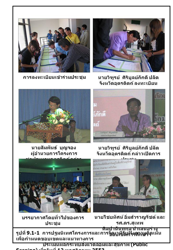 รูปที่ 9.1-1 การปฐมนิเทศโครงการและการจัดเวทีรับฟังความคิดเห็น เพื่อกำหนดขอบเขตและแนวทางการ ประเมินผลกระทบสิ่งแวดล้อมและสุขภาพ (Public Scoping) เมื่อวันที่ 12 พฤศจิกายน 2553 การลงทะเบียนเข้าร่วมประชุม นายวิฑูรย์ ศิริบูลย์ภักดี ปลัด จังหวัดอุตรดิตถ์ ลงทะเบียน นายสัมพันธ์ บุญจอง ผู้อำนวยการโครงการ ชลประทานอุตรดิตถ์ กล่าว รายงานการประชุม นายวิฑูรย์ ศิริบูลย์ภักดี ปลัด จังหวัดอุตรดิตถ์ กล่าวเปิดการ ประชุม บรรยากาศโดยทั่วไปของการ ประชุม นายไชยทัศน์ อิ่มสำราญรัชต์ และ รศ.