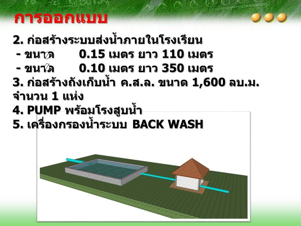 การออกแบบ 2. ก่อสร้างระบบส่งน้ำภายในโรงเรียน - ขนาด 0.15 เมตร ยาว 110 เมตร - ขนาด 0.15 เมตร ยาว 110 เมตร - ขนาด 0.10 เมตร ยาว 350 เมตร - ขนาด 0.10 เมต