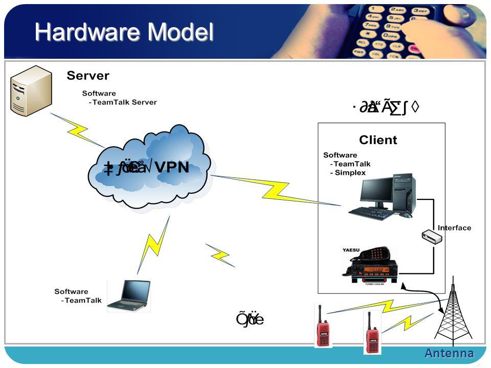 www.themegallery.com Antenna Hardware Model