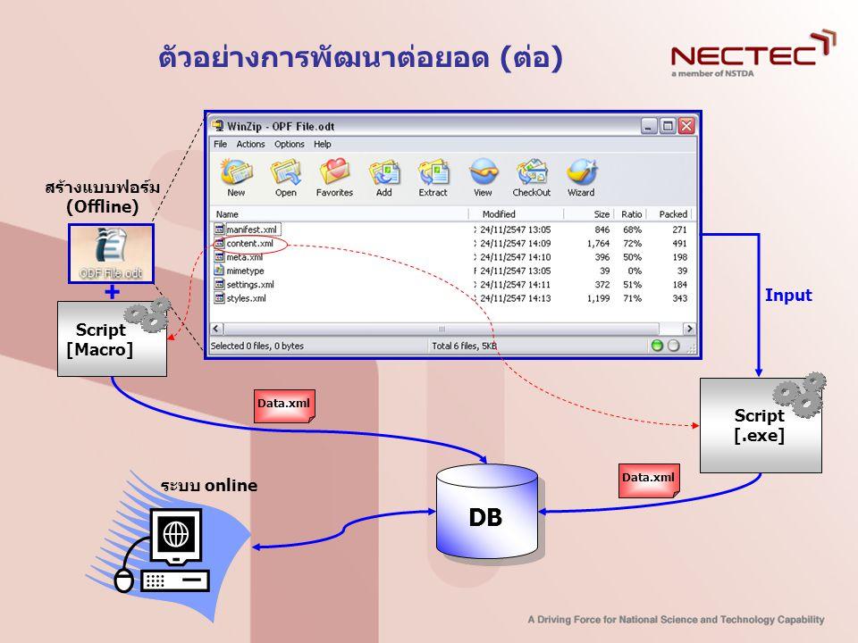ตัวอย่างการพัฒนาต่อยอด (ต่อ) สร้างแบบฟอร์ม (Offline) ระบบ online Script [.exe] Data.xml DB Script [Macro] + Data.xml Input