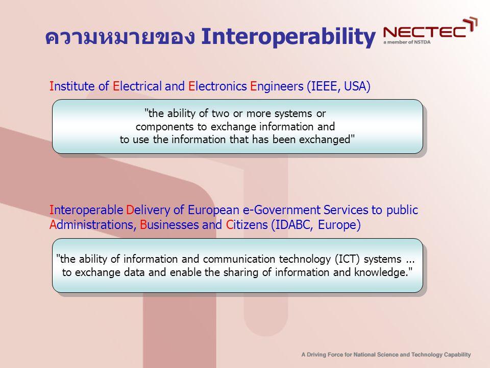 หลักการของ Interoperability หลักการ สามารถ ทำงาน ร่วมกันได้ คำนึงถึง ความมั่นคง ปลอดภัย ด้าน สารสนเทศ คำนึงถึง การคุ้มครอง ข้อมูลส่วน บุคคล อยู่บนพื้นฐาน Open Standards เป็นข้อตกลง ร่วมกัน