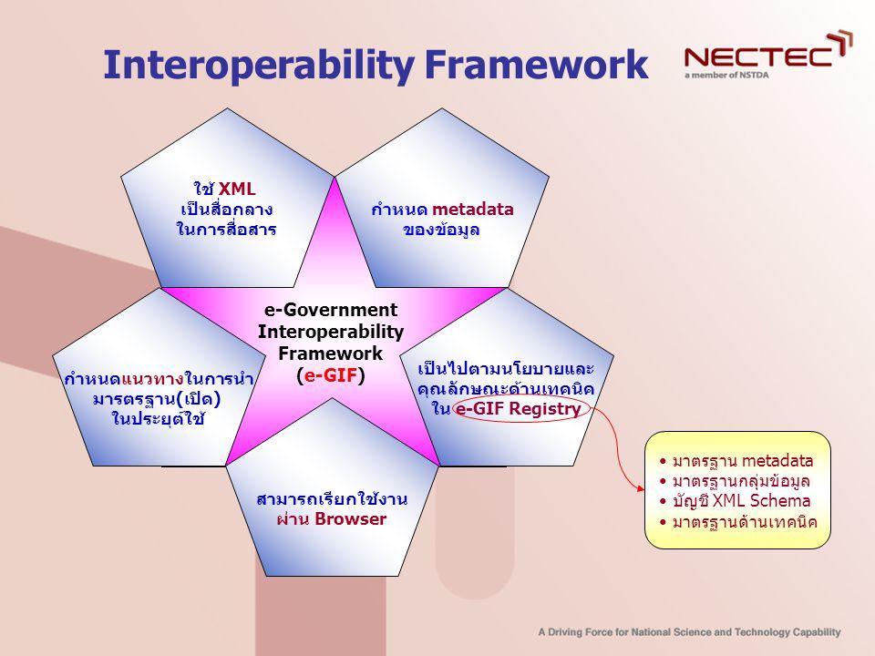 e-Government Interoperability Framework (e-GIF) Interoperability Framework กำหนดแนวทางในการนำ มารตรฐาน(เปิด) ในประยุต์ใช้ ใช้ XML เป็นสื่อกลาง ในการสื