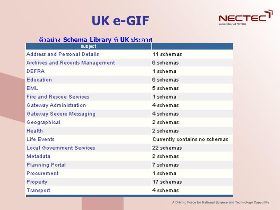 Open Data Format .