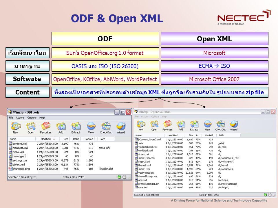 ODF & Open XML ODF Content ทั้งสองเป็นเอกสารที่ประกอบด้วยข้อมูล XML ซึ่งถูกจัดเก็บรวมกันใน รูปแบบของ zip file เริ่มพัฒนาโดย Sun's OpenOffice.org 1.0 f