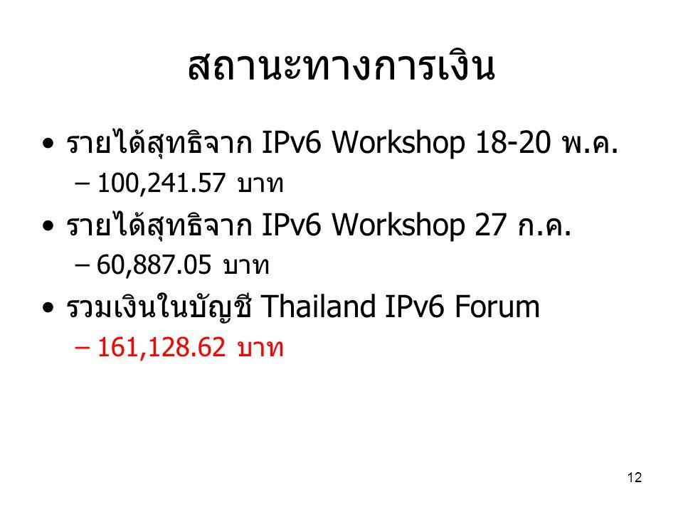 12 สถานะทางการเงิน รายได้สุทธิจาก IPv6 Workshop 18-20 พ.ค.