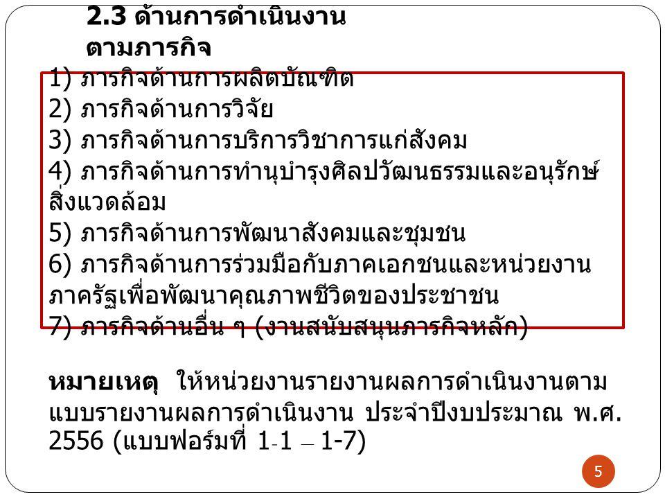 2.4 ด้านการดำเนินโครงการตามแผนปฏิบัติ การประจำปี ( ถ้ามี ) 6 1.