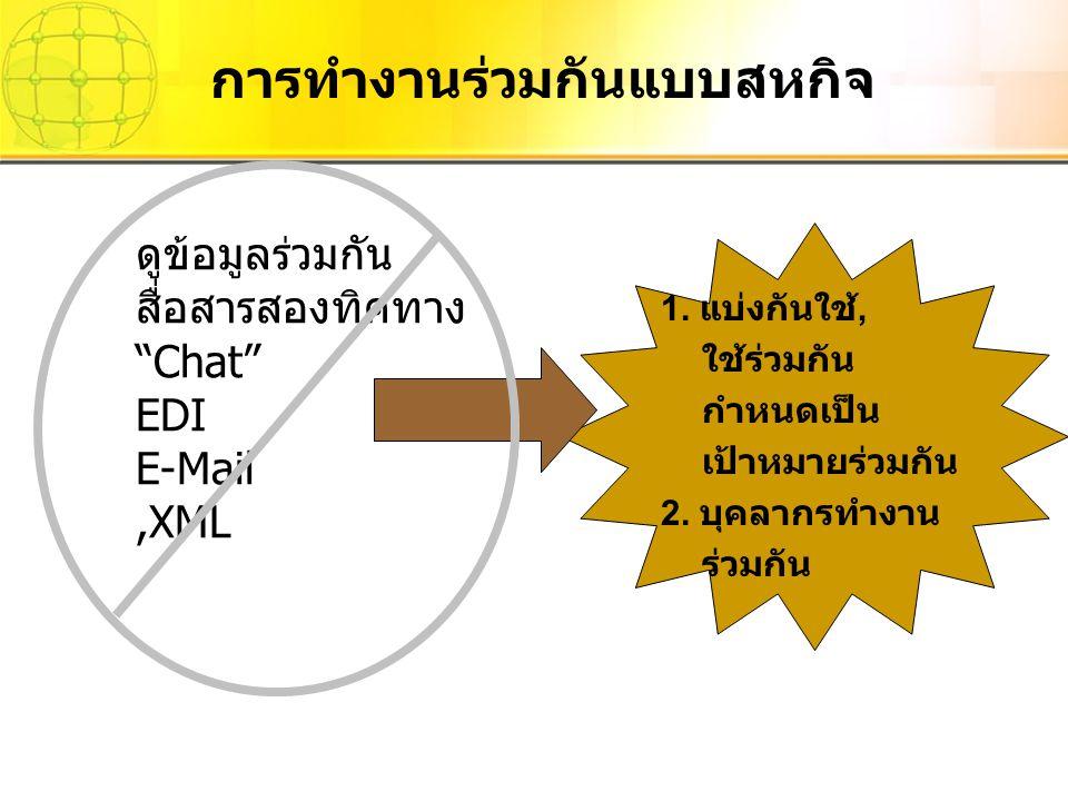 """ดูข้อมูลร่วมกัน สื่อสารสองทิศทาง """"Chat"""" EDI E-Mail,XML 1. แบ่งกันใช้, ใช้ร่วมกัน กำหนดเป็น เป้าหมายร่วมกัน 2. บุคลากรทำงาน ร่วมกัน การทำงานร่วมกันแบบส"""