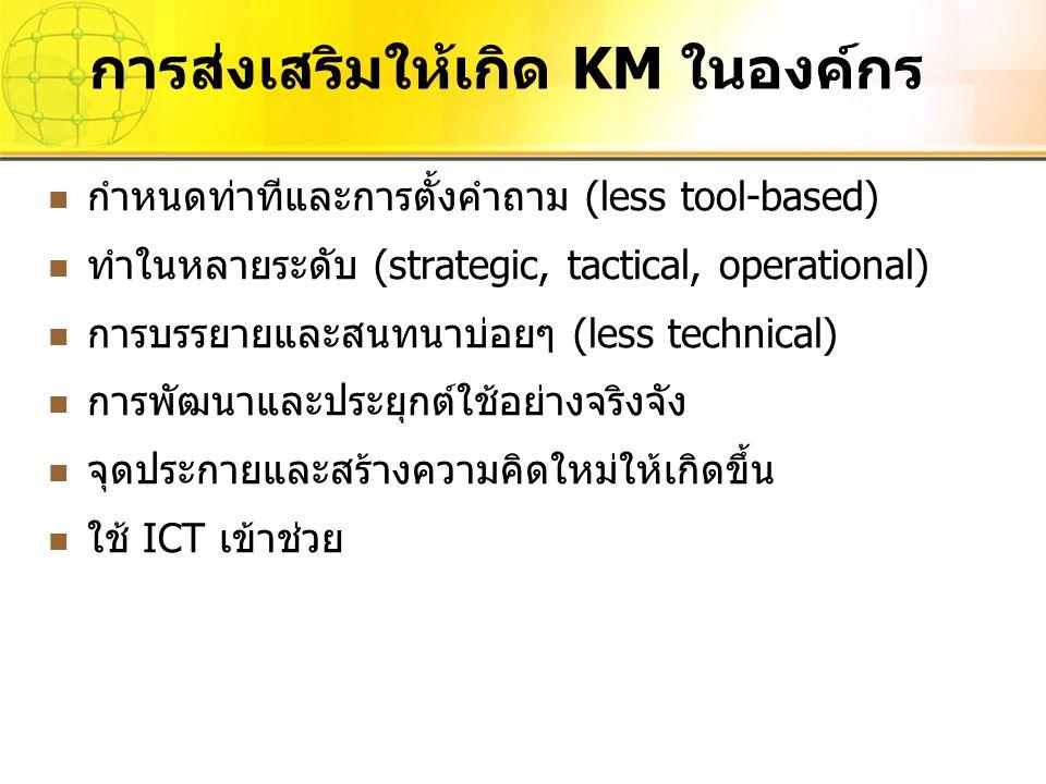 กำหนดท่าทีและการตั้งคำถาม (less tool-based) ทำในหลายระดับ (strategic, tactical, operational) การบรรยายและสนทนาบ่อยๆ (less technical) การพัฒนาและประยุก