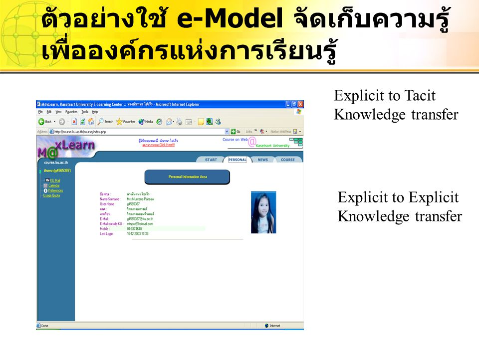 Explicit to Tacit Knowledge transfer Explicit to Explicit Knowledge transfer ตัวอย่างใช้ e-Model จัดเก็บความรู้ เพื่อองค์กรแห่งการเรียนรู้
