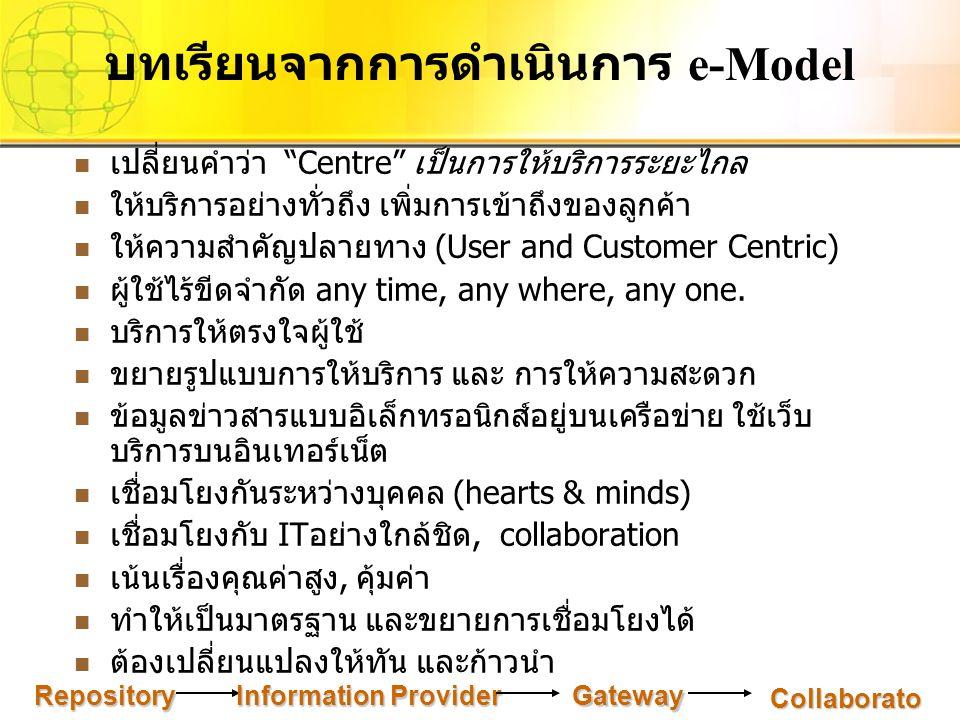 """เปลี่ยนคำว่า """"Centre"""" เป็นการให้บริการระยะไกล ให้บริการอย่างทั่วถึง เพิ่มการเข้าถึงของลูกค้า ให้ความสำคัญปลายทาง (User and Customer Centric) ผู้ใช้ไร้"""