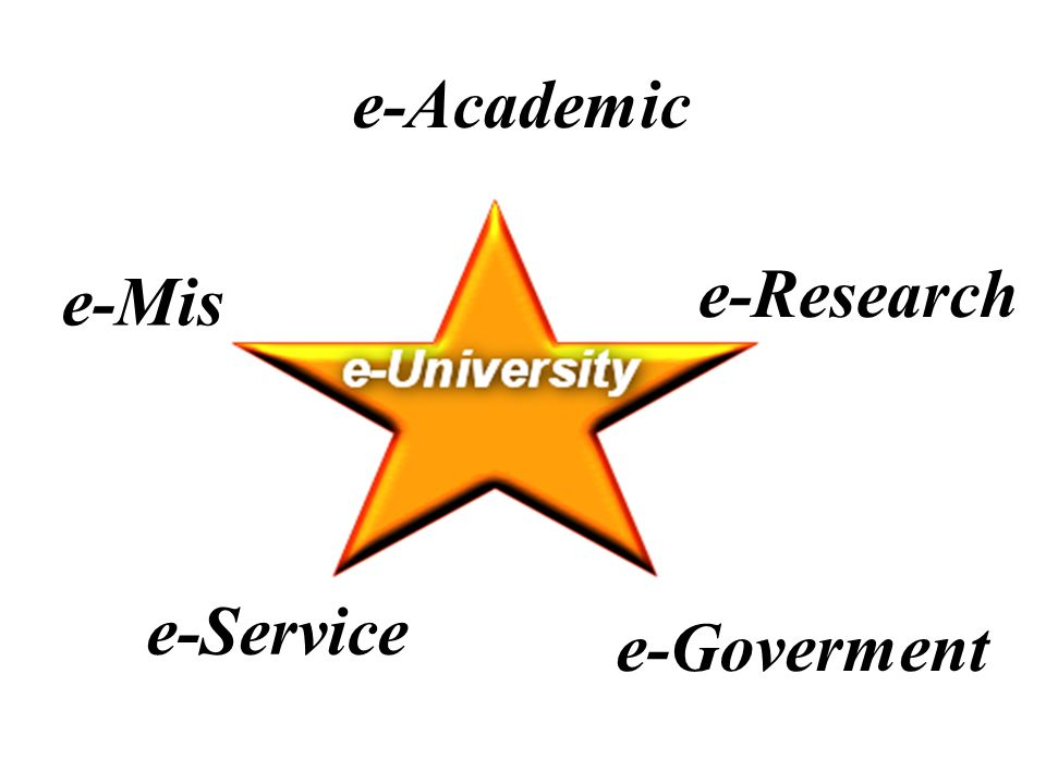 e-Mis e-Academic e-Service e-Goverment e-Research