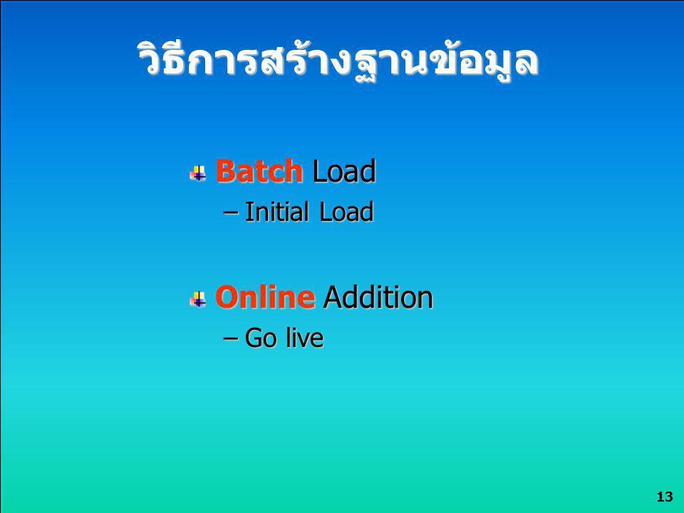 13 วิธีการสร้างฐานข้อมูล Batch Load –Initial Load Online Addition –Go live