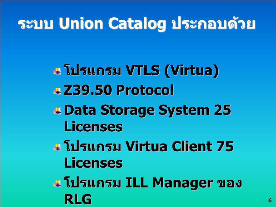 6 ระบบ Union Catalog ประกอบด้วย โปรแกรม VTLS (Virtua) Z39.50 Protocol Data Storage System 25 Licenses โปรแกรม Virtua Client 75 Licenses โปรแกรม ILL Ma