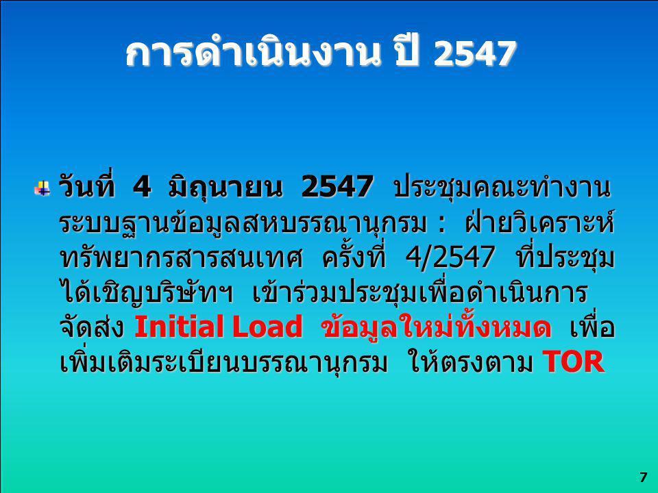 28 แผนการดำเนินงานปี 2547 – 2551 (ต่อ) แผนการดำเนินงาน 25 47 25 48 25 49 25 50 25 51 ห้องสมุดสถาบันราชภัฏ สถาบันเทคโนโลยีราชมงคล สถาบันเทคโนโลยีปทุมวัน ทำแผนการปฏิบัติงาน รวบรวมและจัดเก็บ สารสนเทศลงในระบบ Union Catalog  จัดหาอุปกรณ์เพิ่มเติม / ทดแทน  ฝึกอบรม ประเมินผลโครงการ