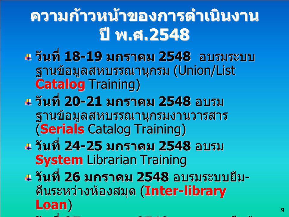 10 ความก้าวหน้าของการดำเนินงาน ปี พ.ศ.2548 (ต่อ) วันที่ 2 มีนาคม 2548 ประชุมหารือ วิธีแก้ไข duplication วันที่ 14 มิถุนายน 2548 อบรม Regional วันที่ 25 กรกฎาคม 2548 ประชุมปรับแผน (Action Plan) และ Load ข้อมูลที่เหลือ ( กรกฎาคม 2547 – สิงหาคม 2548) วันที่ 18 สิงหาคม 2548 กลุ่ม Catalog ทบทวนการลงรายการให้ตรงกันทั้ง 24 แห่ง วันที่ 6 ตุลาคม 2548 บริษัทแจ้งผลการ รวมข้อมูลครั้งที่ 3 ข้อเสนอปัญหาหนังสือ ภาษาไทย และขอทดสอบช่วง Go Live ตก ลงเรื่องการตรวจสอบรายการข้อมูลชื่อ วารสาร