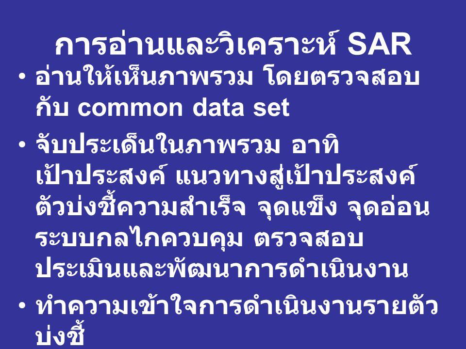 การอ่านและวิเคราะห์ SAR อ่านให้เห็นภาพรวม โดยตรวจสอบ กับ common data set จับประเด็นในภาพรวม อาทิ เป้าประสงค์ แนวทางสู่เป้าประสงค์ ตัวบ่งชี้ความสำเร็จ