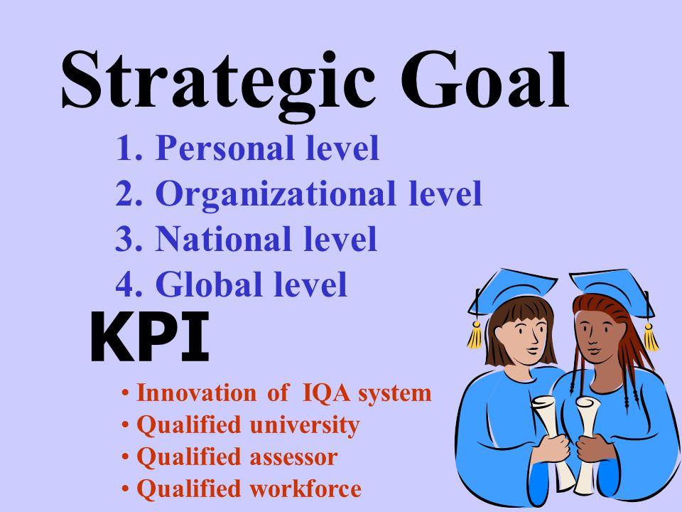 1.Personal level 2.Organizational level 3.National level 4.Global level Strategic Goal KPI Innovation of IQA system Qualified university Qualified ass