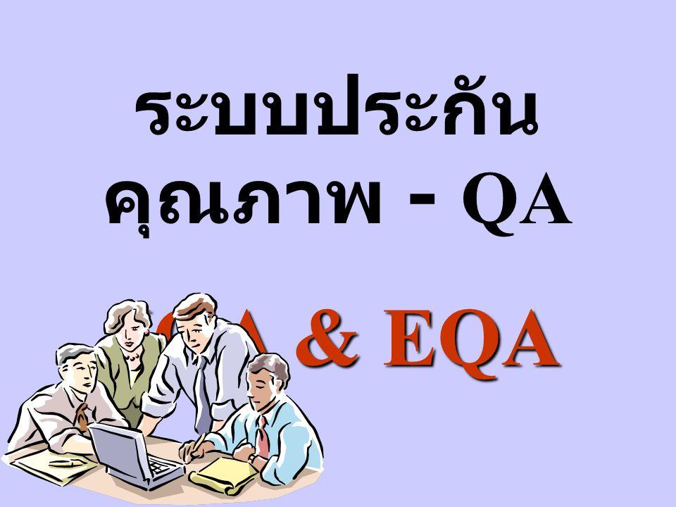 ระบบประกัน คุณภาพ - QA IQA & EQA