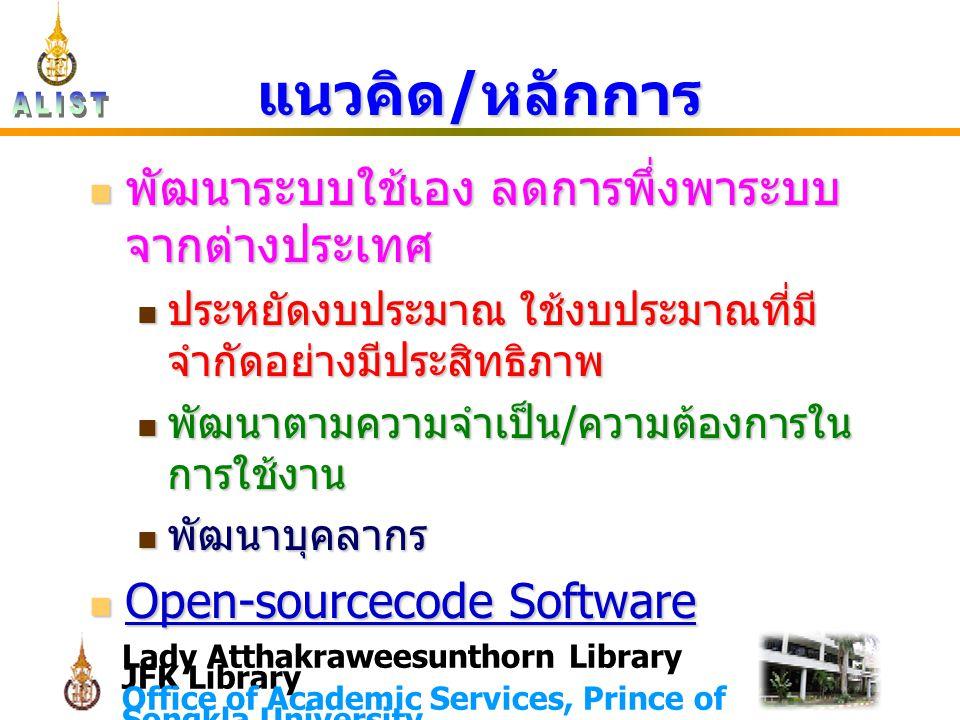 Lady Atthakraweesunthorn Library JFK Library Office of Academic Services, Prince of Songkla University ข้อมูลรายละเอียดรายการของ สมาชิก