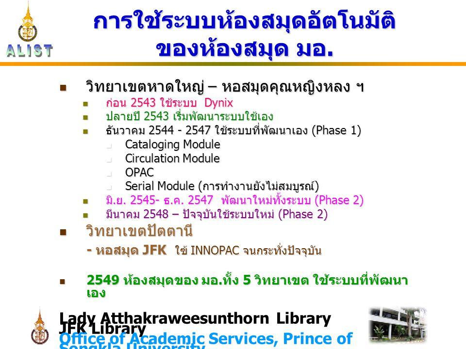 Lady Atthakraweesunthorn Library JFK Library Office of Academic Services, Prince of Songkla University รายงานค่าปรับ
