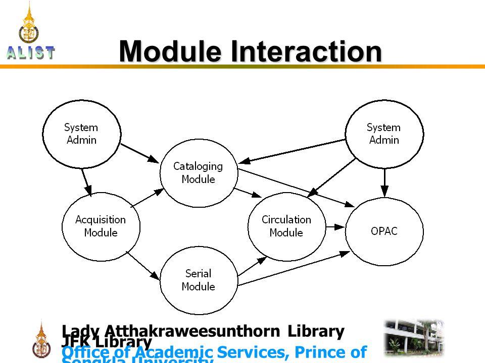Lady Atthakraweesunthorn Library JFK Library Office of Academic Services, Prince of Songkla University ALIST HW & SW ชั้น HardwareSoftware Database Server Linux/Windows Server ขนาดที่เหมาะสม กับขนาดของห้องสมุด ( รองรับการขยาย ในอนาคต โดยการทำ Clustering) Oracle9i หรือสูงกว่า (5-users licensed) Web Server Windows 2003 Server ขนาดที่เหมาะสมกับ ขนาดของห้องสมุด ( รองรับการขยายตัว โดยใช้ load balancing) Windows 2003 Server User Interface Windows Form WorkstationAcquisition Module Windows Form WorkstationCataloging Module Windows Form WorkstationCirculation Module Windows Form WorkstationSerials Module Web-based WorkstationOPAC Module Windows Form WorkstationAdministration Module