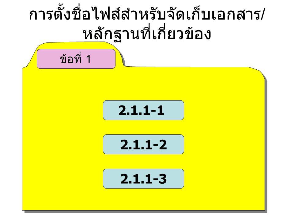 การตั้งชื่อไฟส์สำหรับจัดเก็บเอกสาร / หลักฐานที่เกี่ยวข้อง ข้อที่ 1 2.1.1-1 2.1.1-2 2.1.1-3