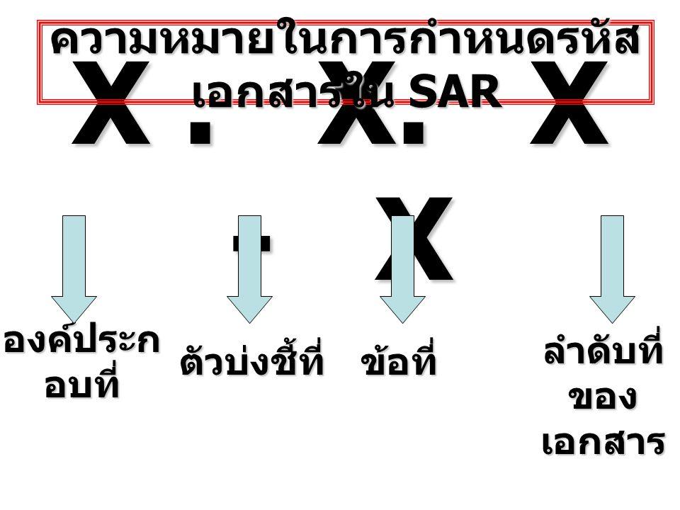 X. X. X - X องค์ประก อบที่ ตัวบ่งชี้ที่ข้อที่ ลำดับที่ ของ เอกสาร ความหมายในการกำหนดรหัส เอกสารใน SAR