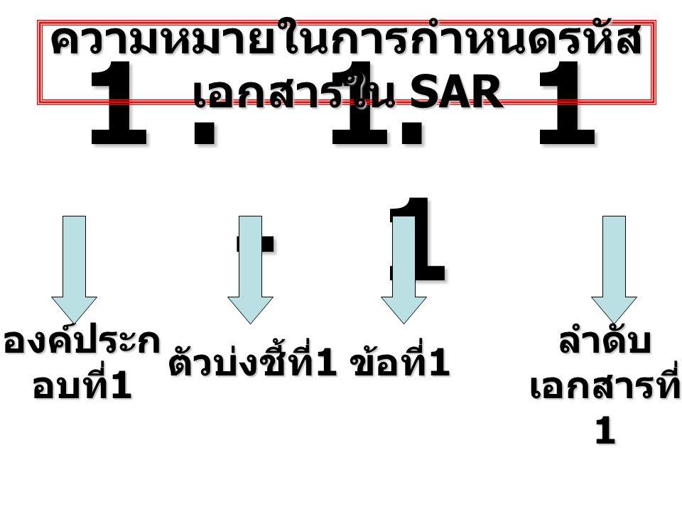 1. 1. 1 - 1 องค์ประก อบที่ 1 ตัวบ่งชี้ที่ 1 ข้อที่ 1 ลำดับ เอกสารที่ 1 ความหมายในการกำหนดรหัส เอกสารใน SAR